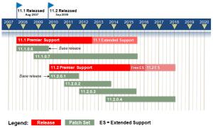 DB_Roadmap_Jan_2013_v4